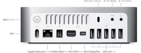 mac_mini_features_diagram20090303.jpg
